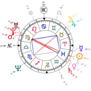 L'Astrologie expliquée... astrotheme_hnfd82b4awwm-300x300