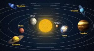 systeme-heliocentrique-2015-09-04-09-18-06